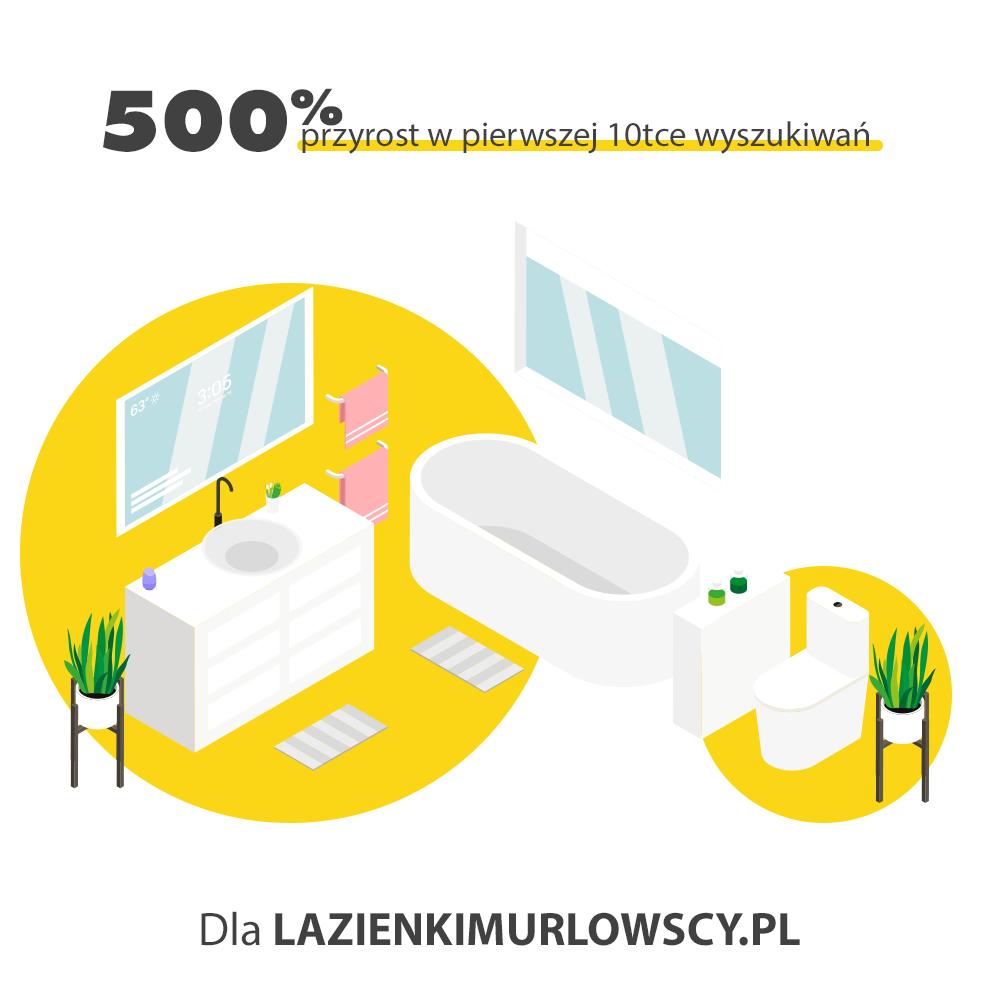 SILENCE_nowecasey_lazienkimurlowscy